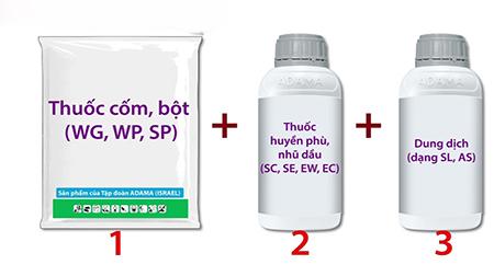 Phối trộn thuốc BVTV cho lan